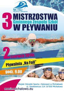 Mistrzostwa Gminnego Zespołu Szkół w pływaniu
